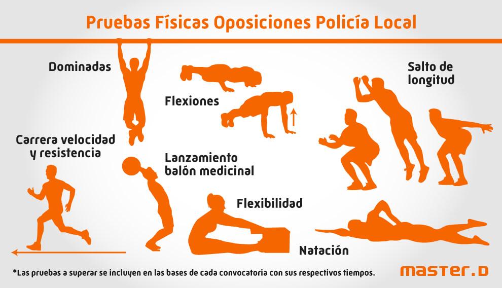 Pruebas físicas policía local
