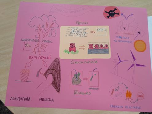 taller educacion masterd valencia