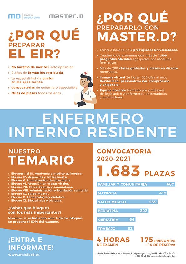 Plazas EIR 2021