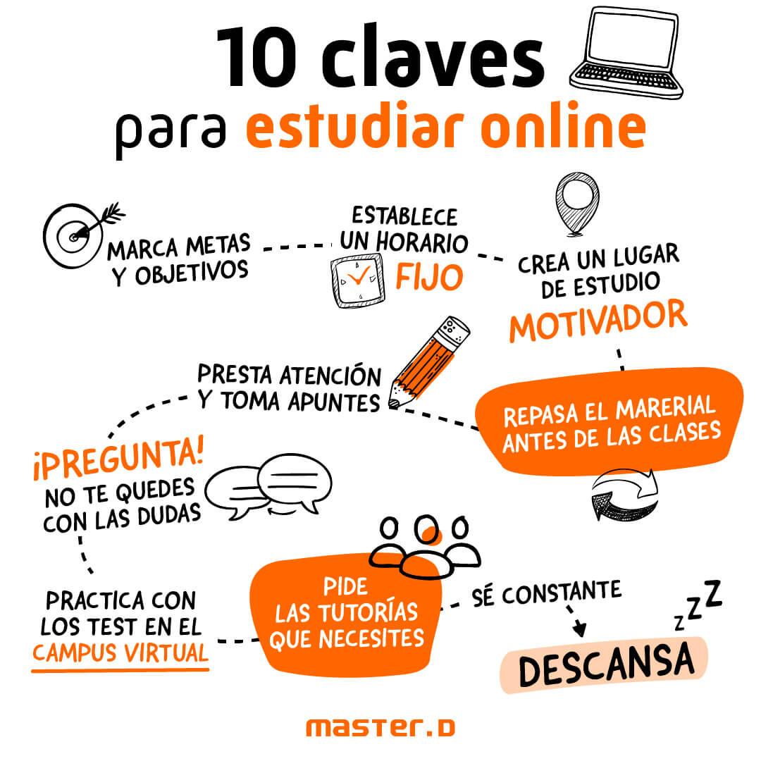 Estudiar Oposiciones Online