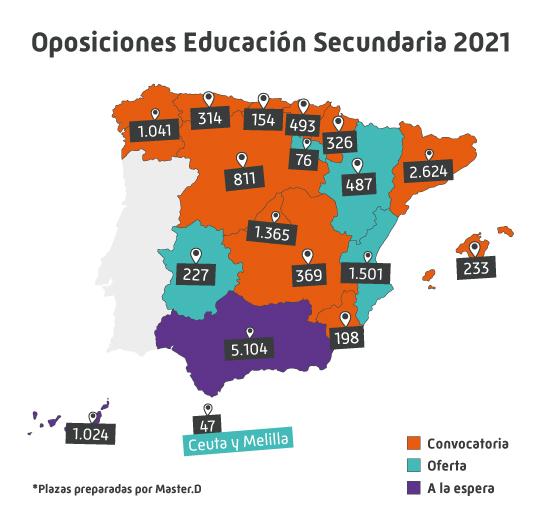 Oposiciones educacion secundaria 2021