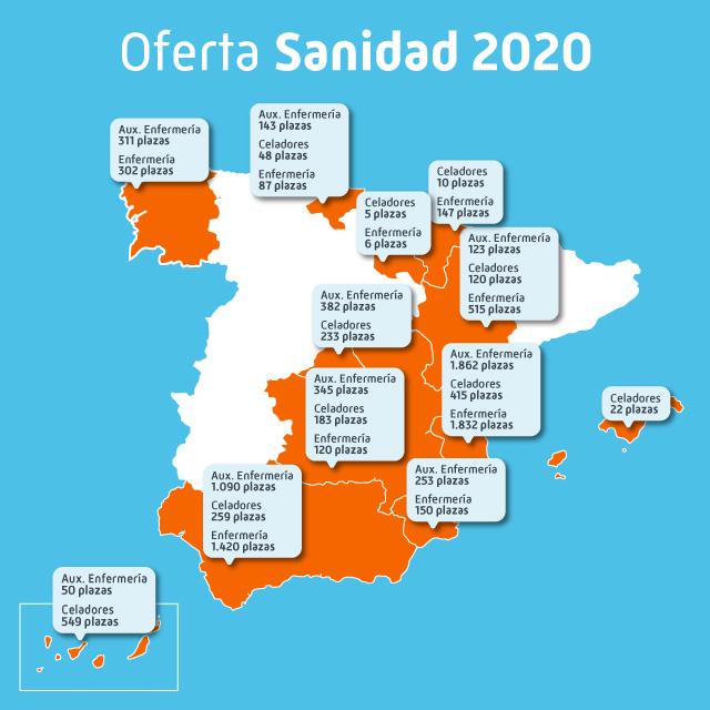 Oposiciones Sanidad 2020