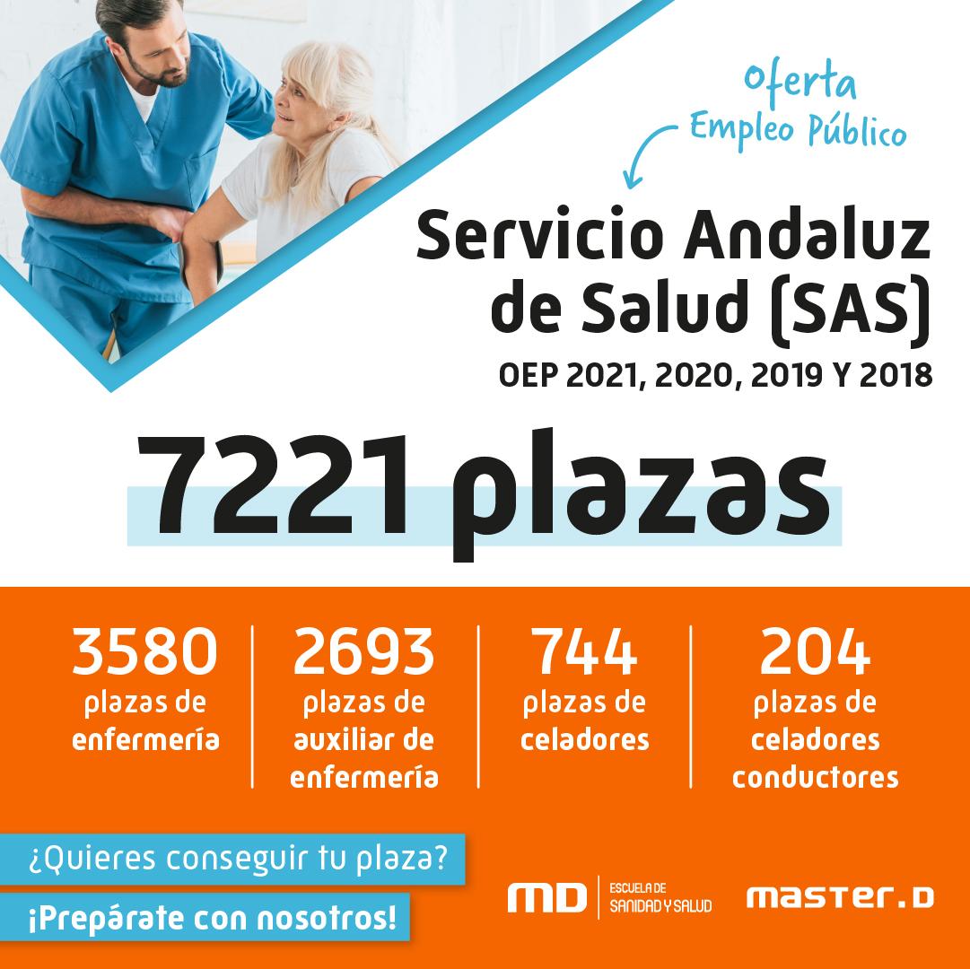 plazas empleo publico sas