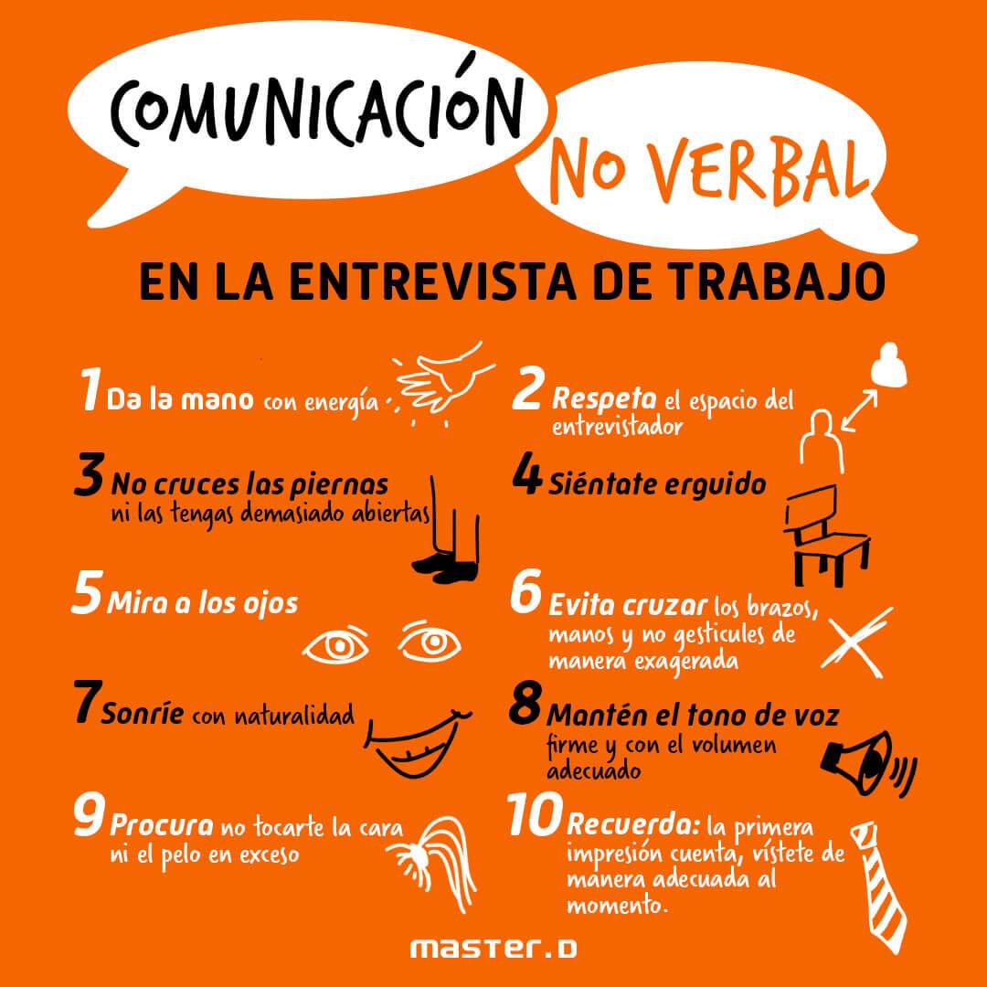 Comunicación no verbal entrevista trabajo