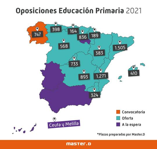 Oposiciones Educación Primaria 2021