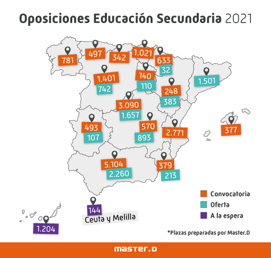 Mapa Oposiciones Profesores 2021