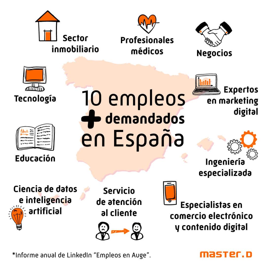 Empleos más demandados España
