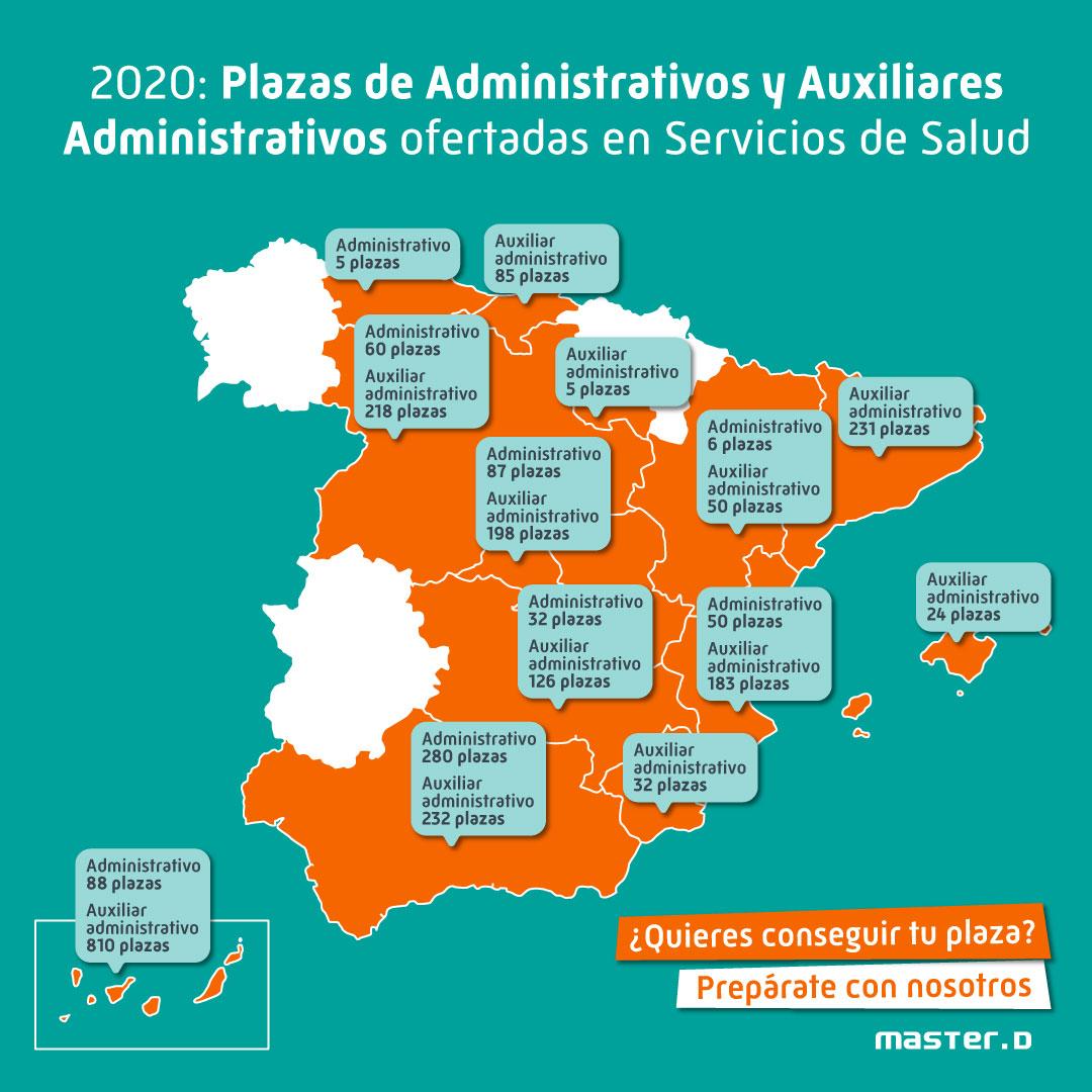administrativos servicios de salud