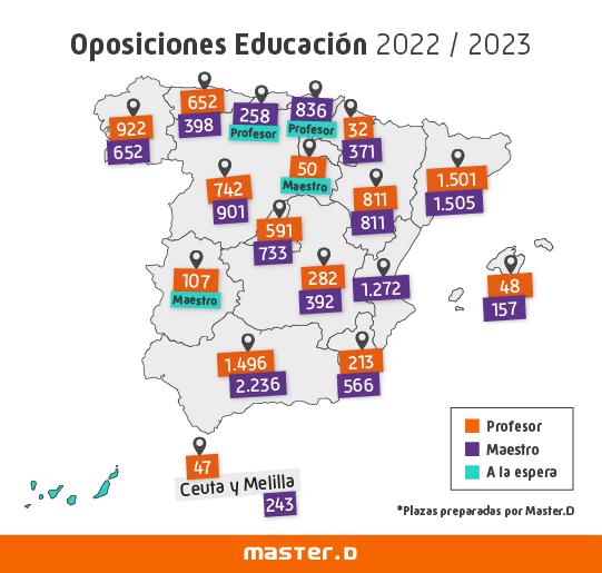 plazas educacion 2022-2023