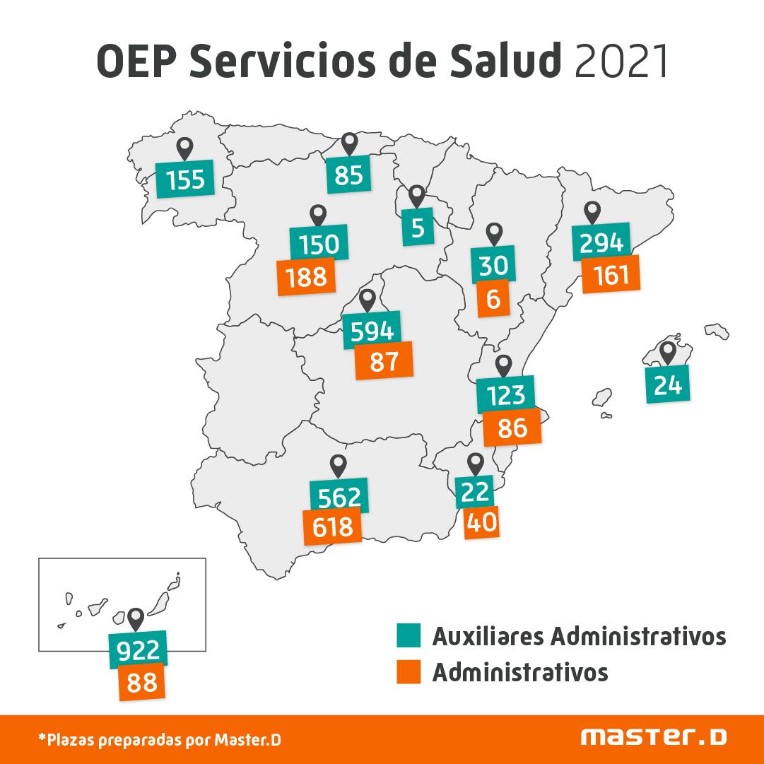 Plazas Servicios de salud administración