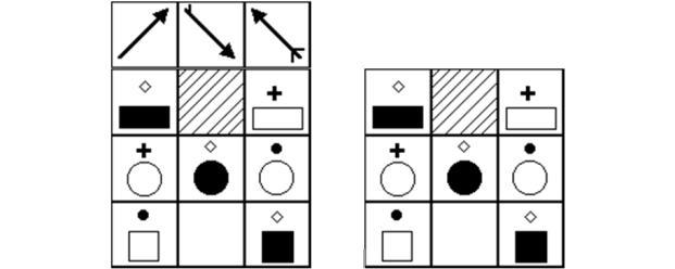 Tests Psicotécnicos de Razonamiento Abstracto
