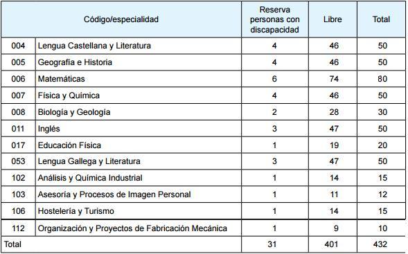 educacion secundaria 2017 galicia