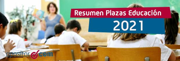 Resumen Oposiciones Educación 2021
